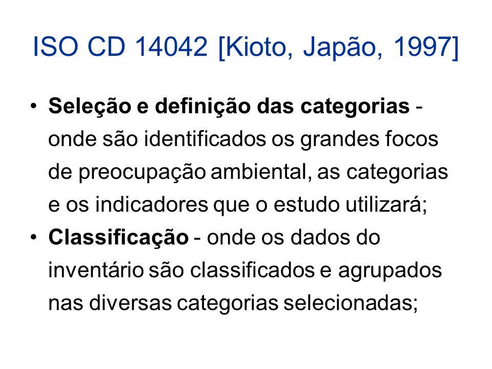 ISO CD 14042 [Kioto, Japão, 1997]